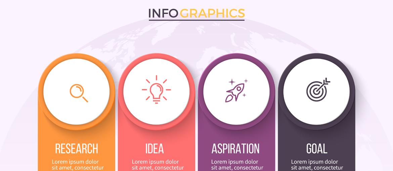 Infografiken selbst erstellen